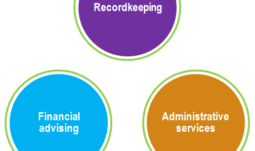 Five Benefits of Unbundling